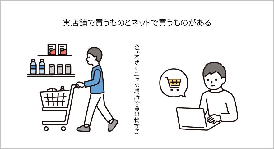 ネットで買うものには偏りがあるイメージ