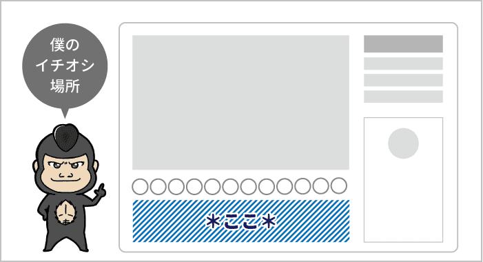 イチオシのグーグルアドセンス広告を貼る場所