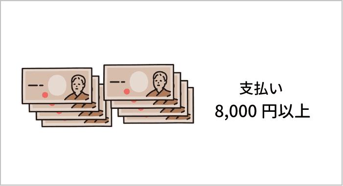 グーグルアドセンスの最低支払基準は8000円